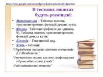 В тестових зошитах будуть розміщені: Математика – Таблиця значень тригонометр...