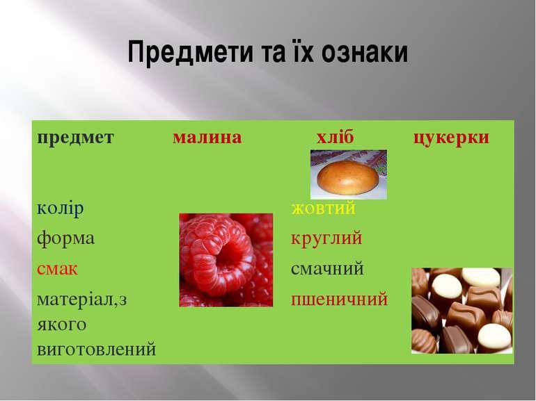 Предмети та їх ознаки предмет малина хліб цукерки колір жовтий форма круглий ...