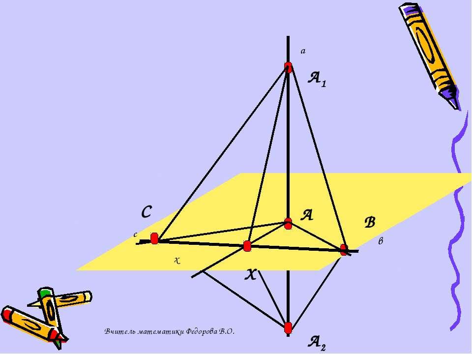 а А1 А2 А α в с х В Х С Вчитель математики Федорова В.О. Вчитель математики Ф...