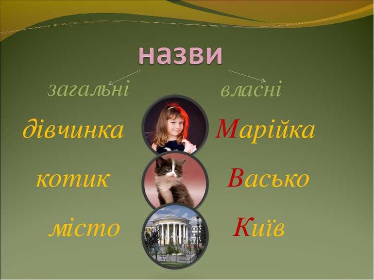 дівчинка Марійка котик Васько місто Київ власні загальні