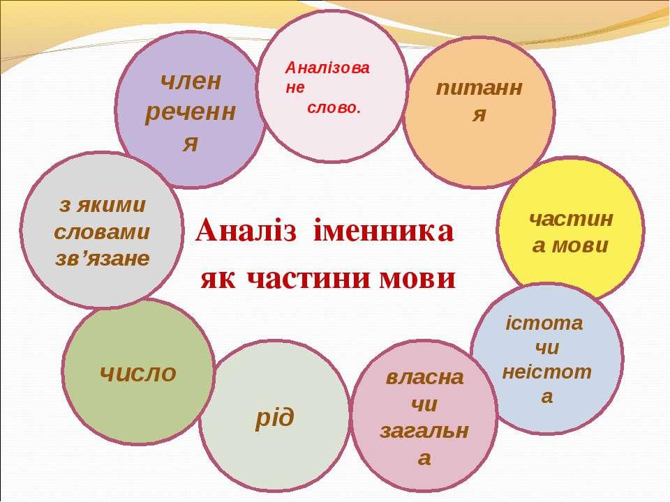 член речення питання частина мови істота чи неістота власна чи загальна Аналі...