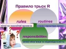 Правило трьох R чіткі та лаконічні правила стала структура уроку певні обов'я...
