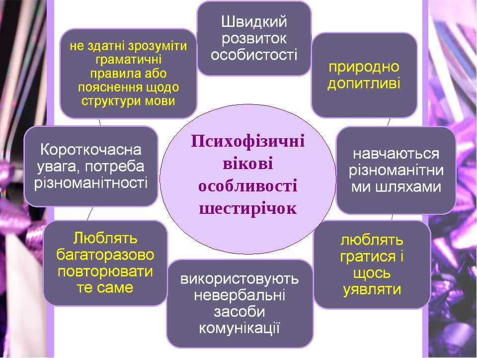 Психофізичні вікові особливості шестирічок