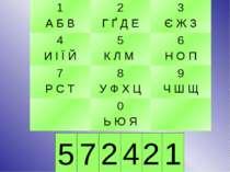 7 5 2 2 4 1 1 А Б В 2 Г Ґ Д Е 3 Є Ж З 4 И І Ї Й 5 К Л М 6 Н О П 7 Р С Т 8 У Ф...