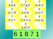 1 А Б В 2 Г Ґ Д Е 3 Є Ж З 4 И І Ї Й 5 К Л М 6 Н О П 7 Р С Т 8 У Ф Х Ц 9 Ч Ш Щ...