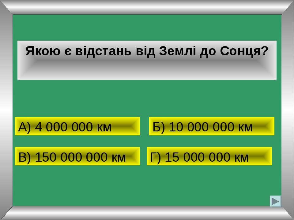 Якою є відстань від Землі до Сонця? А) 4 000 000 км Б) 10 000 000 км В) 150 0...