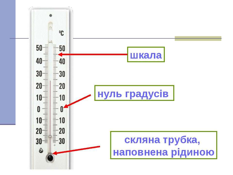 скляна трубка, наповнена рідиною шкала нуль градусів Будова термометра