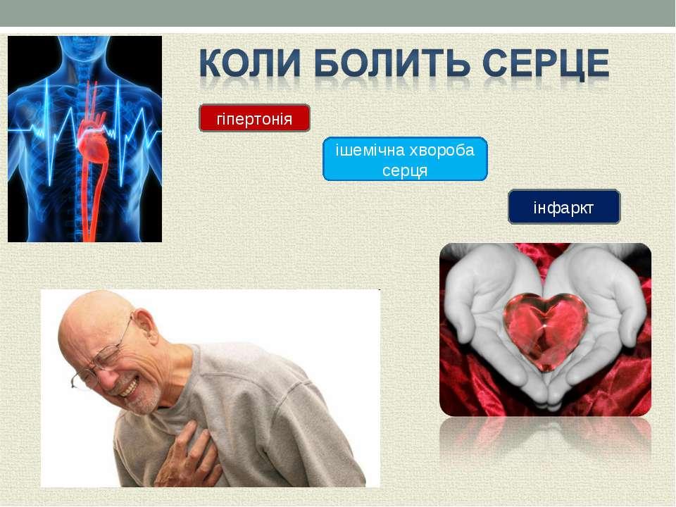 гіпертонія ішемічна хвороба серця інфаркт
