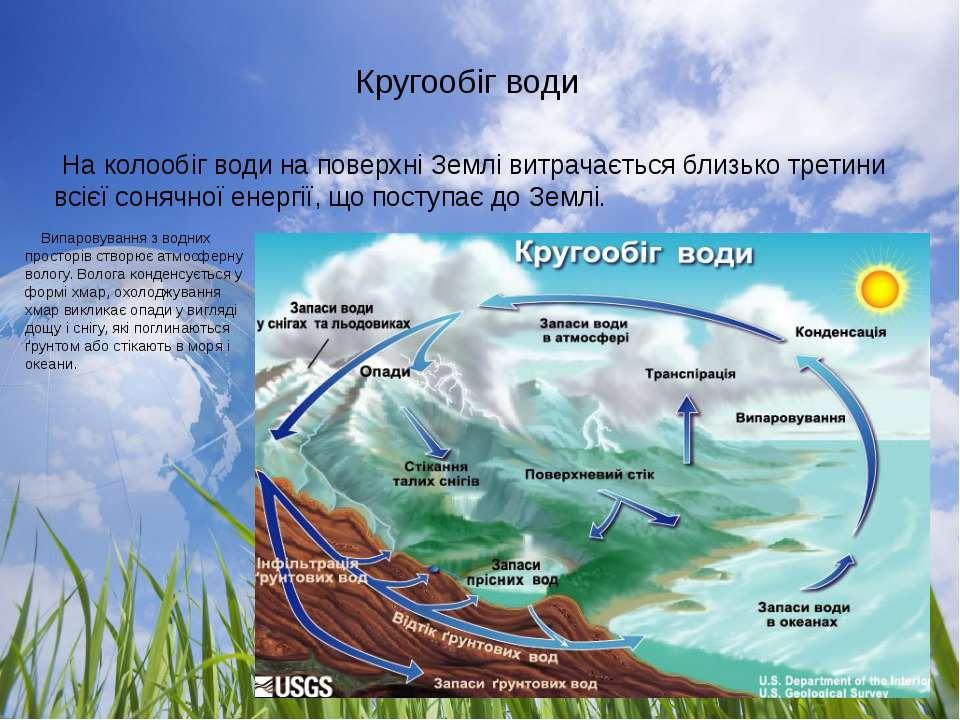 Кругообіг води Випаровування з водних просторів створює атмосферну вологу. Во...
