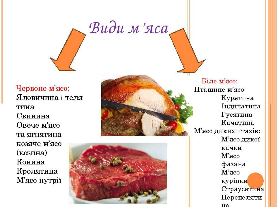 Види м'яса Червоне м'ясо: Яловичинаітелятина Свинина Овече м'ясо таягнятин...