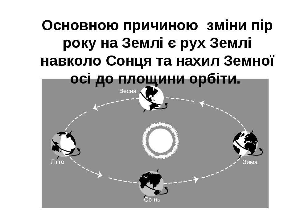 Основною причиною зміни пір року на Землі є рух Землі навколо Сонця та нахил ...