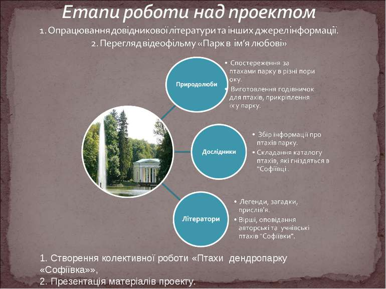 1. Створення колективної роботи «Птахи дендропарку «Софіївка»», 2. Презентаці...