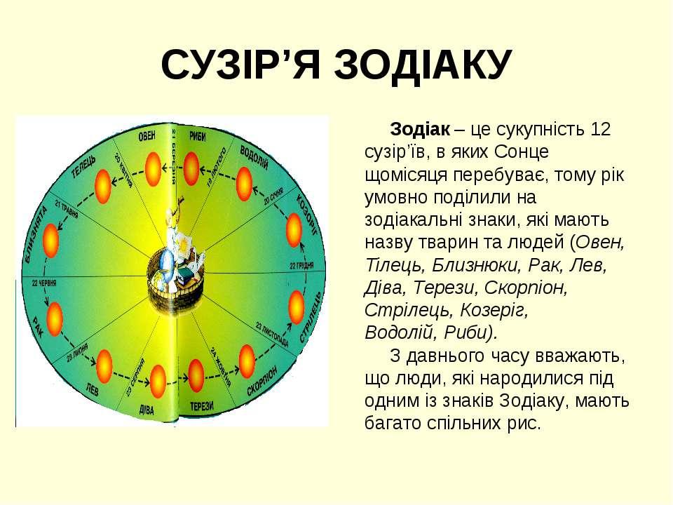 СУЗІР'Я ЗОДІАКУ Зодіак – це сукупність 12 сузір'їв, в яких Сонце щомісяця пер...