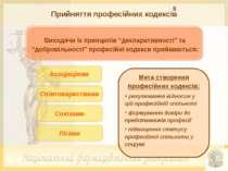 """Прийняття професійних кодексів Виходячи із принципів """"декларативності"""" та """"до..."""
