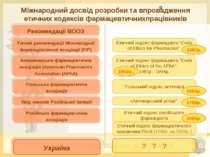 Міжнародний досвід розробки та впровадження етичних кодексів фармацевтичнихпр...
