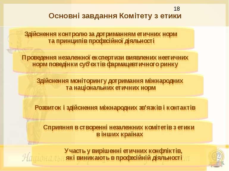 Основні завдання Комітету з етики Здійснення контролю за дотриманням етичних ...