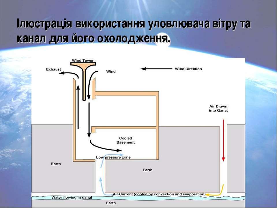 Ілюстрація використання уловлювача вітру та канал для його охолодження.