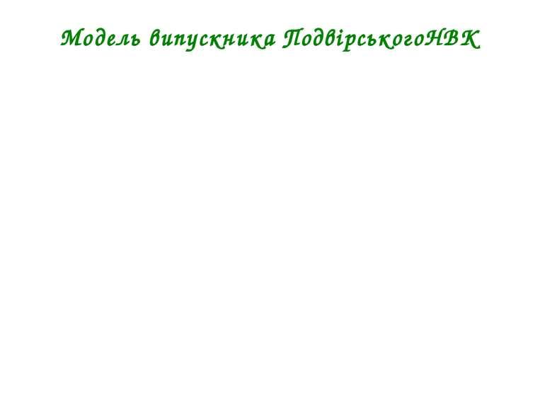 Модель випускника ПодвірськогоНВК
