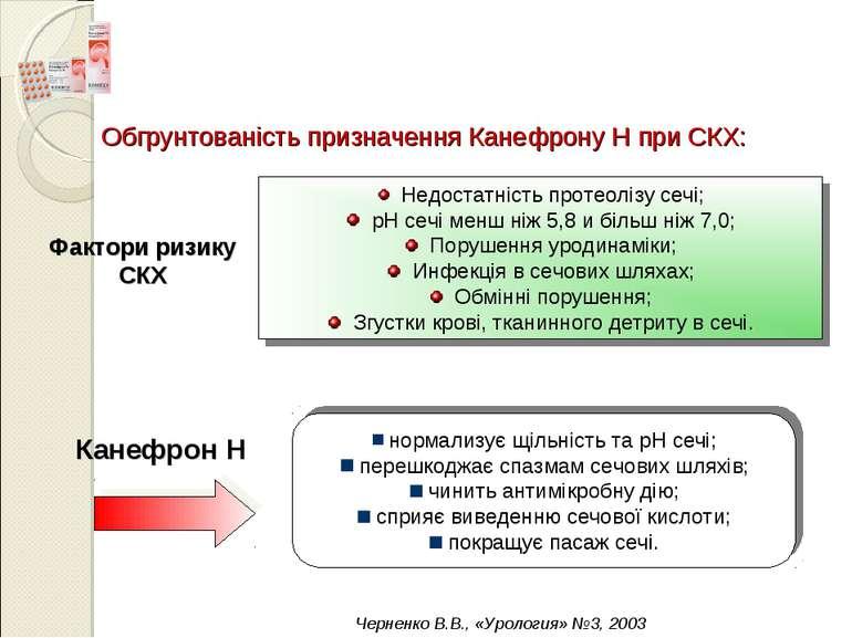 Обгрунтованість призначення Канефрону Н при СКХ: Черненко В.В., «Урология» №3...