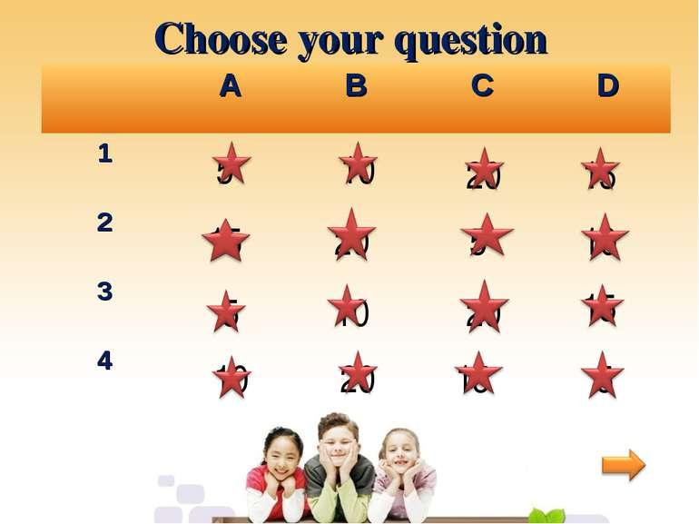 Choose your question 5 5 5 5 10 10 10 10 15 15 20 15 20 20 20 15 A B C D 1 2 3 4