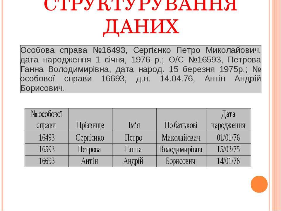 СТРУКТУРУВАННЯ ДАНИХ Неструктуровані дані інформація Особова справа №16493, С...