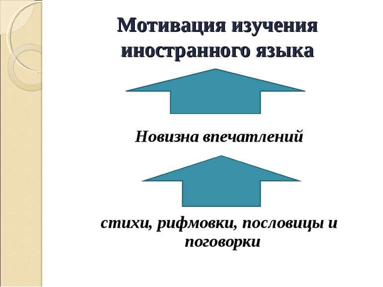 Мотивация изучения иностранного языка Новизна впечатлений стихи, рифмовки, по...
