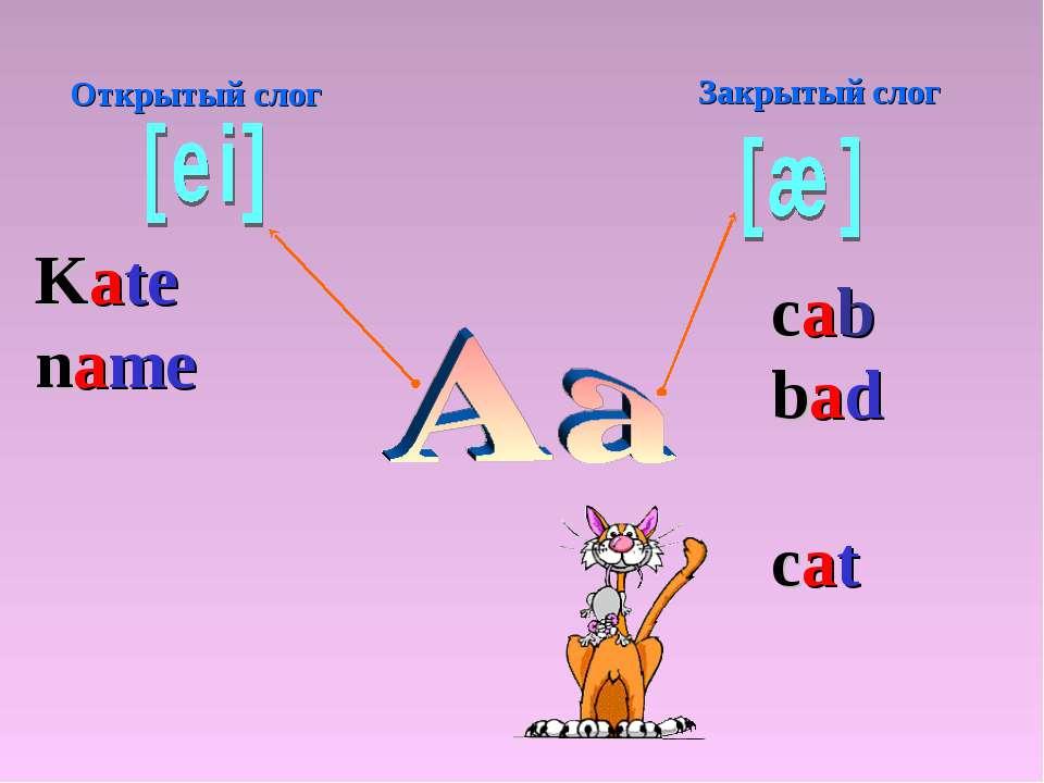 Открытый слог Закрытый слог Kate name cab bad cat