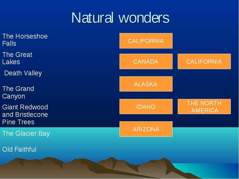 Natural wonders CALIFORNIA CANADA ALASKA IDAHO ARIZONA THE NORTH AMERICA CALI...
