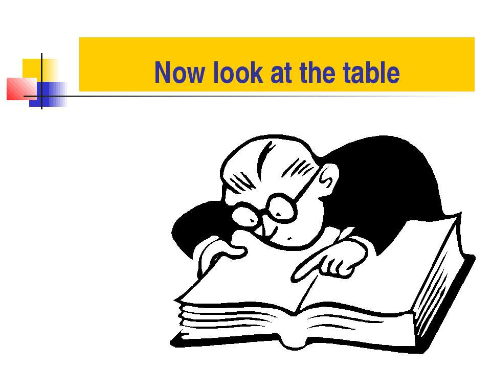 Now look at the table