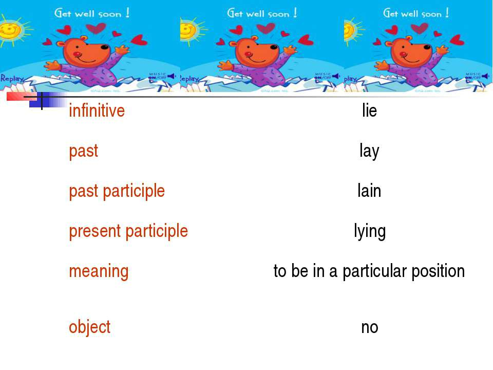 infinitive lie past lay past participle lain present participle lying meaning...