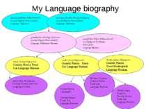 My Language biography