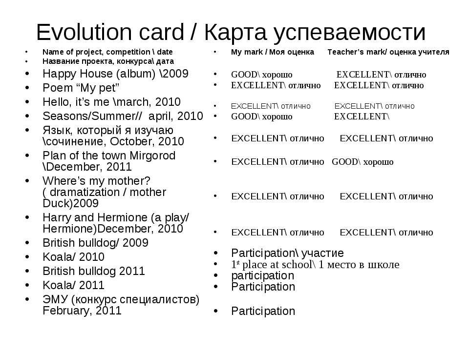 Evolution card / Карта успеваемости Name of project, competition \ date Назва...