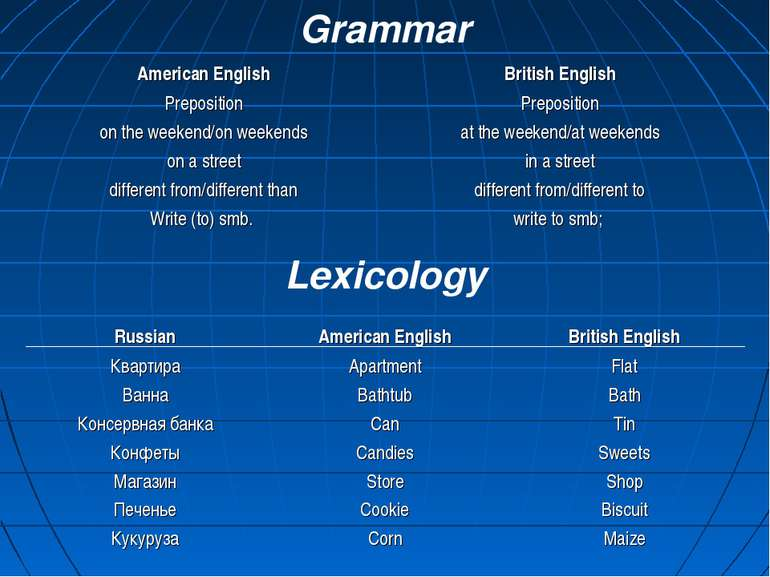 Grammar Lexicology American English Preposition on the weekend/on weekends on...