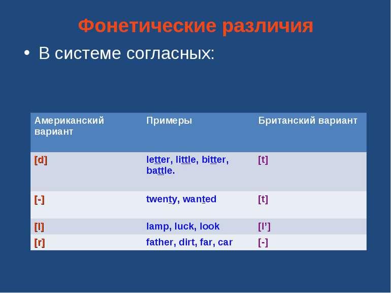 Фонетические различия В системе согласных: Американский вариант Примеры Брита...