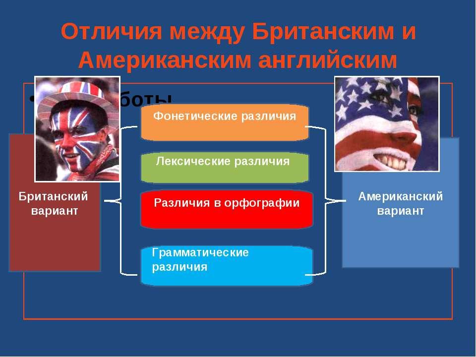 Отличия между Британским и Американским английским Ход работы Британский вари...