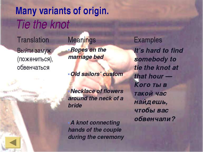 Many variants of origin. Tie the knot Translation Meanings Examples Выйти зам...
