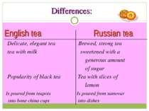 Differences: English tea Russian tea Delicate, elegant tea Brewed, strong tea...