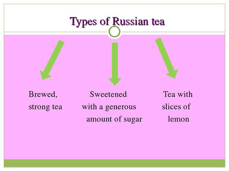 Types of Russian tea Brewed, Sweetened Tea with strong tea with a generous sl...