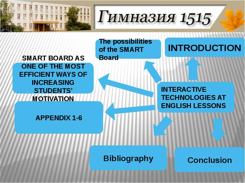 INTERACTIVE TECHNOLOGIES AT ENGLISH LESSONS INTRODUCTION The possibilities of...