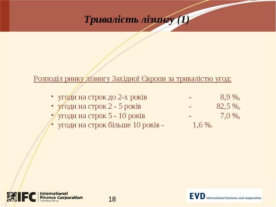Тривалість лізингу (1) Розподіл ринку лізингу Західної Європи за тривалістю у...