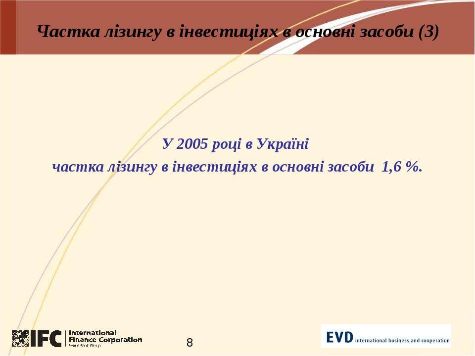 Частка лізингу в інвестиціях в основні засоби (3) У 2005 році в Україні частк...