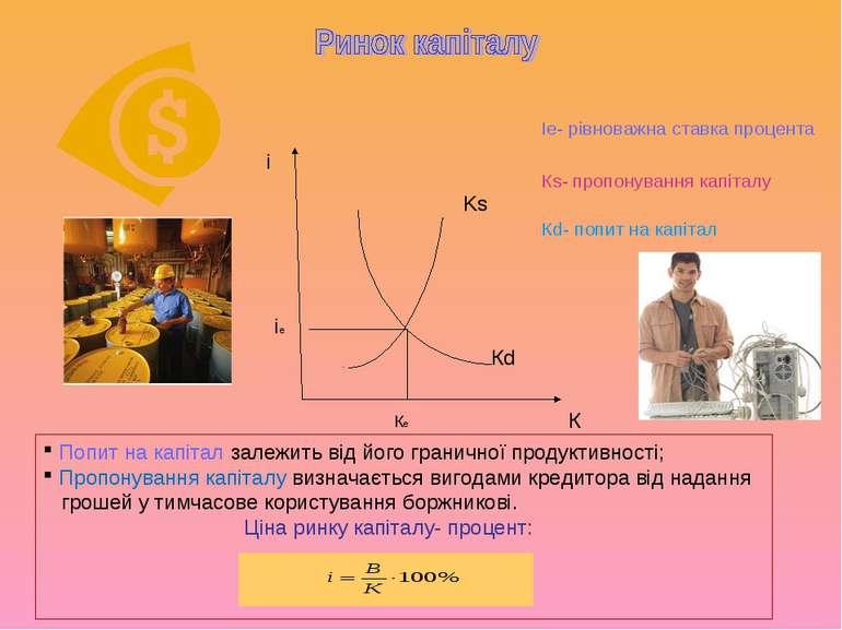 К і Кd Ks Попит на капітал залежить від його граничної продуктивності; Пропон...