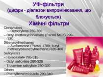 УФ-фільтри (цифри - діапазон випромінювання, що блокується) Хімічні фільтри C...