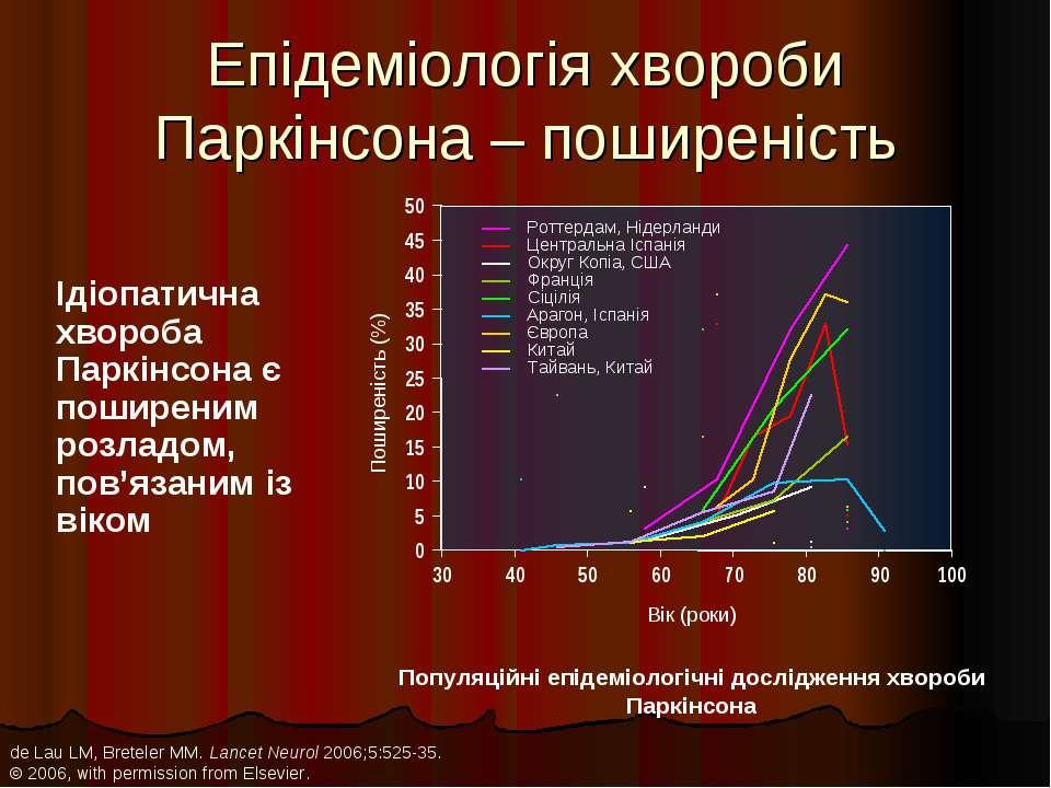 Епідеміологія хвороби Паркінсона – поширеність de Lau LM, Breteler MM. Lancet...
