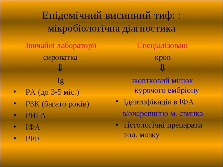 Епідемічний висипний тиф: : мікробіологічна діагностика Звичайні лабораторії ...