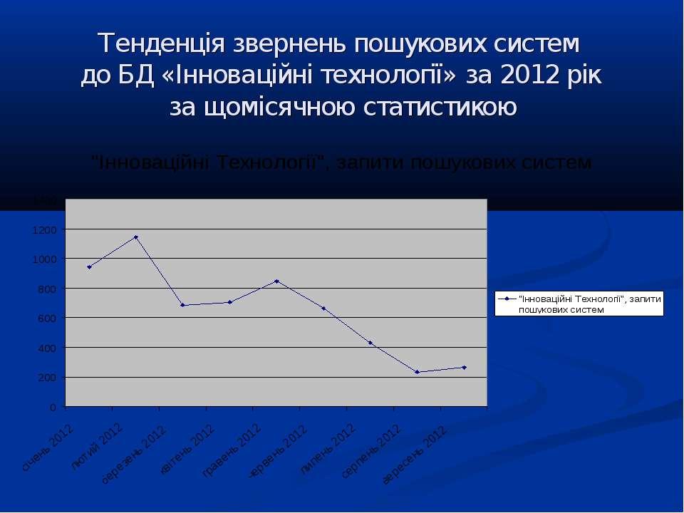 Тенденція звернень пошукових систем до БД «Інноваційні технології» за 2012 рі...