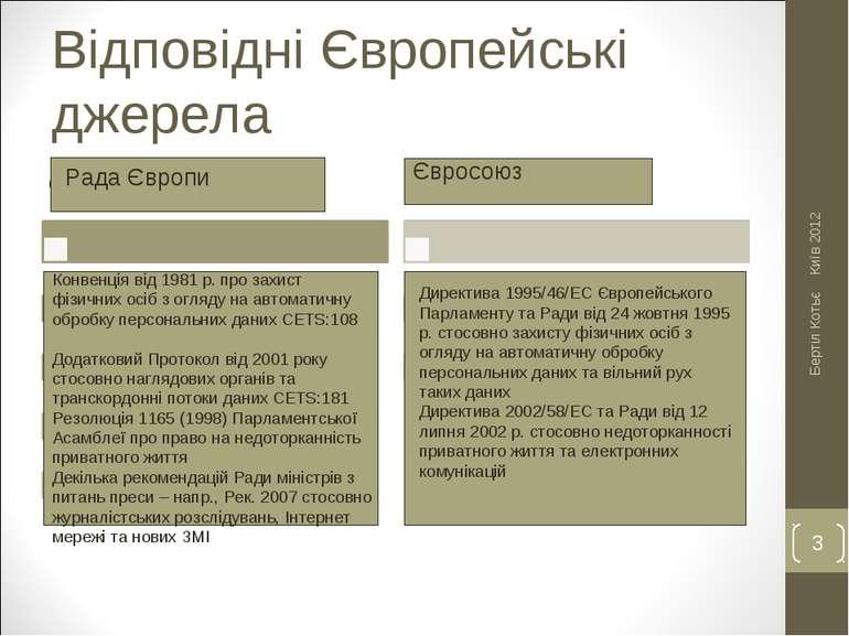 Відповідні Європейські джерела Київ 2012 Бертіл Котьє * Рада Європи Євросоюз ...