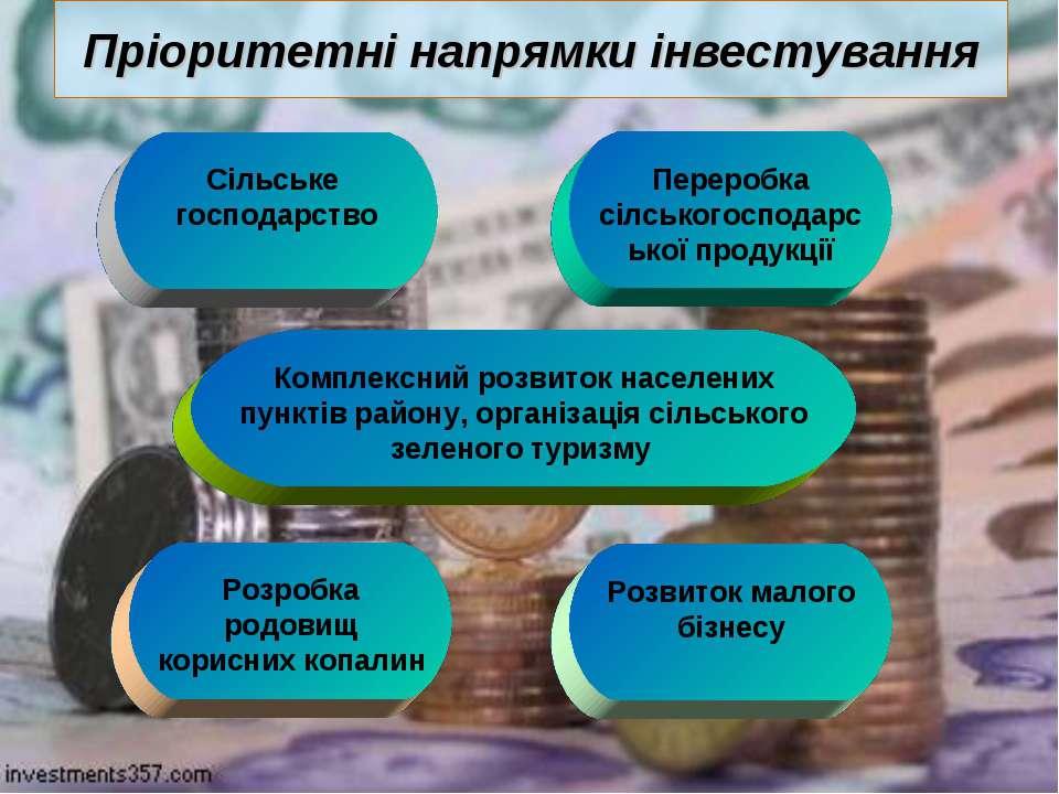 Пріоритетні напрямки інвестування