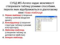 СУБД MS Access надає можливості створювати таблиці різними способами, перелік...