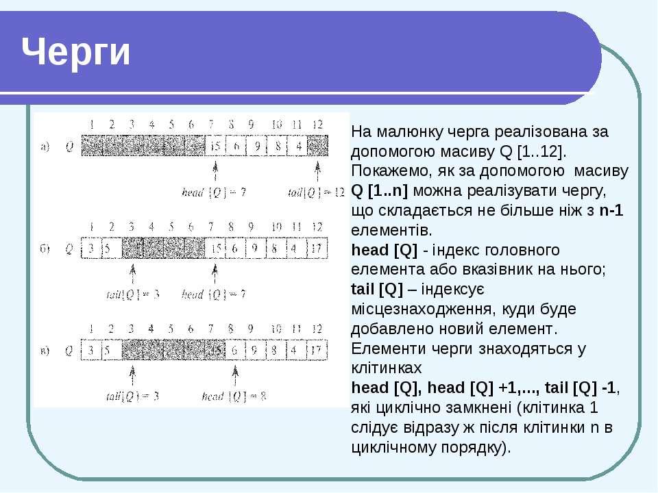 Черги На малюнку черга реалізована за допомогою масиву Q [1..12]. Покажемо, я...